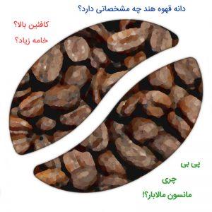 فروش قهوه هند